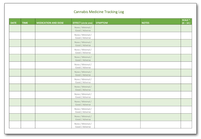 Cannabis Tracking Log